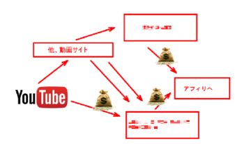 HMA動画サイト1.png