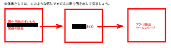 HMA情報商材.png